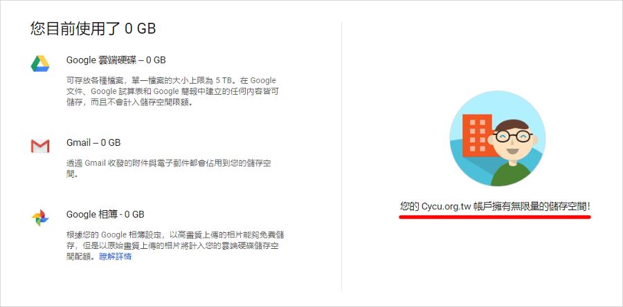 中原大學校友福利