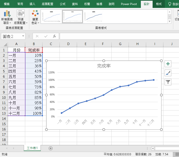 excel圖表製作