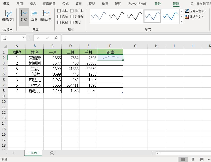 Excel 表格內折線圖