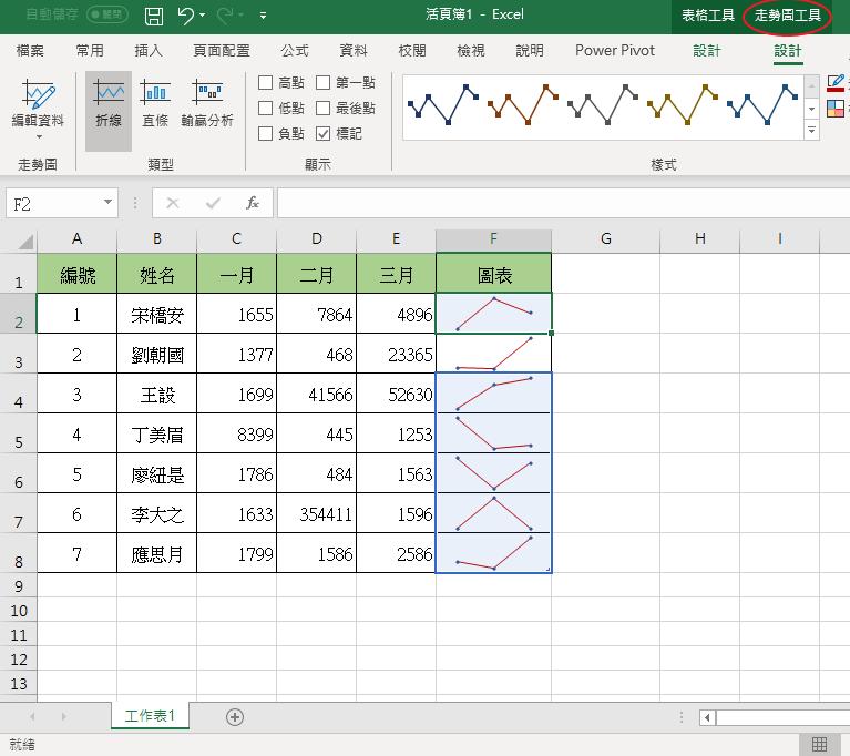 Excel 趨勢圖工具