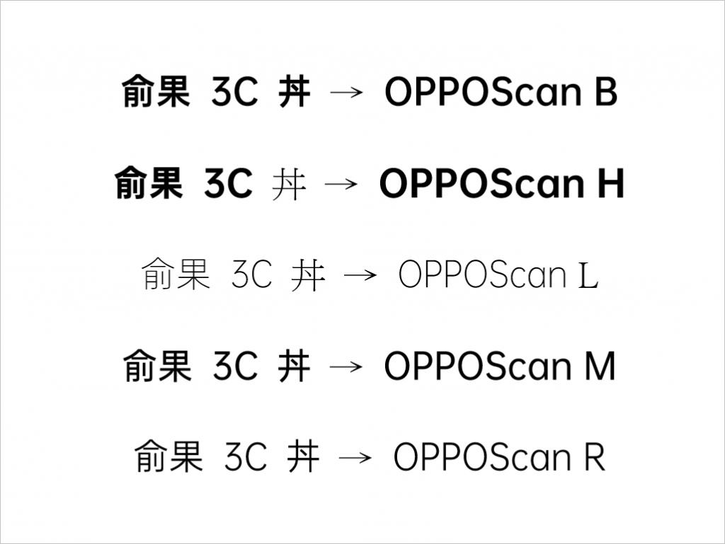 OPPO Sans 字體5種