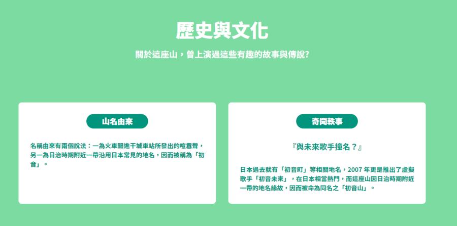 台灣山林圖表